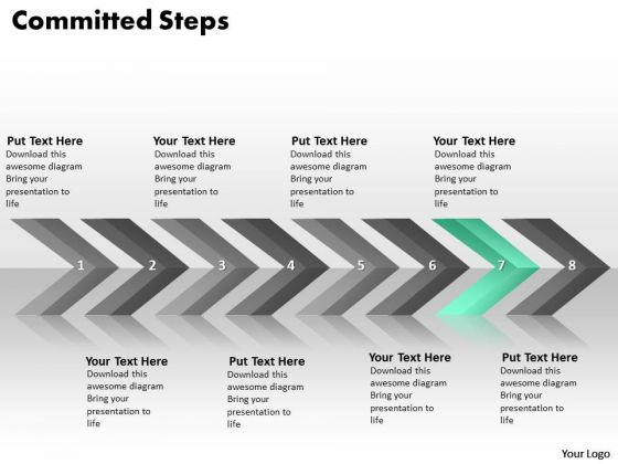 Ppt Continuous Implementation Of 8 Steps Committed Process PowerPoint Templates