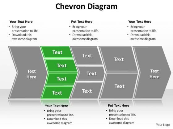 Ppt Describing Green Components Using Chevron Diagram PowerPoint Templates
