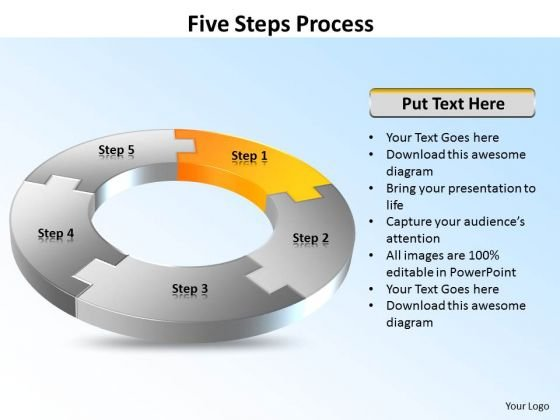Ppt Five Practice The PowerPoint Macro Steps Cycle Template Process Templates
