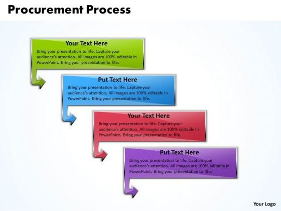 Ppt Grouping Of 4 Procurement Process PowerPoint Presentation Templates