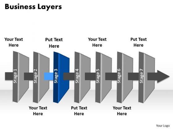 Ppt Layer 3 Marketing Linear Communication Process PowerPoint Presentation Templates