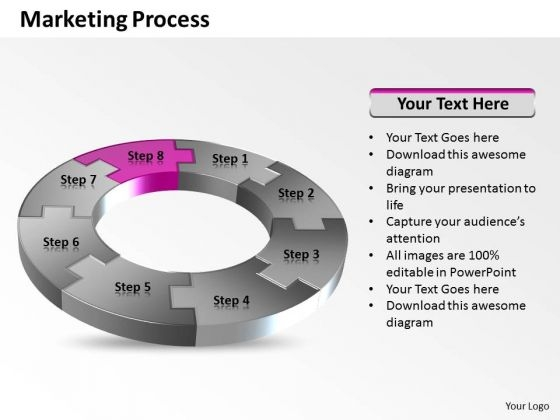 Ppt Leading Eight Create PowerPoint Macro Of Marketing Process Templates
