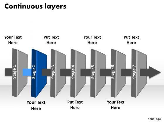 Ppt Ozone Layer PowerPoint Presentation 2 Marketing Horizontal Process Templates