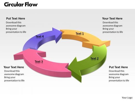 ppt powerpoint presentation circular flow of process 4 state, Powerpoint templates