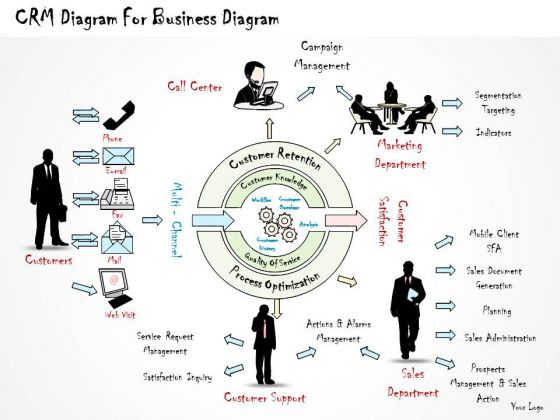 Ppt Slide 1814 Business Diagram Crm For PowerPoint Template Strategic Planning