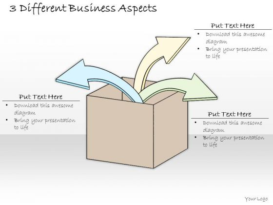 Ppt Slide 3 Different Business Aspects Plan
