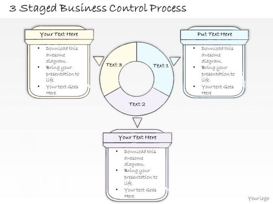 Ppt Slide 3 Staged Business Control Process Sales Plan