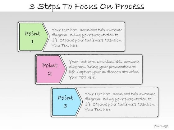 Ppt Slide 3 Steps To Focus On Process Strategic Planning
