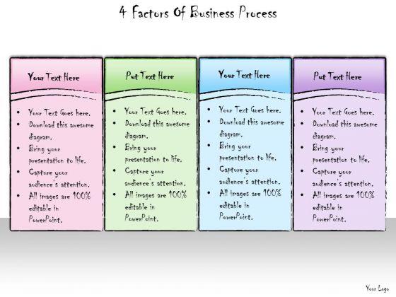 Ppt Slide 4 Factors Of Business Process Plan