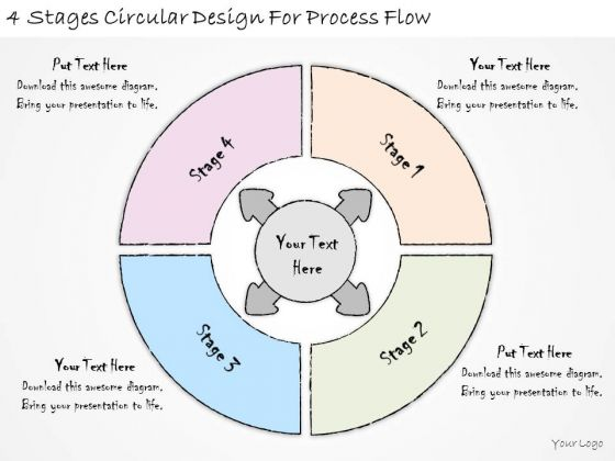 Ppt Slide 4 Stages Circular Design For Process Flow Consulting Firms