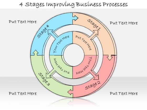 Ppt Slide 4 Stages Improving Business Processes Diagrams