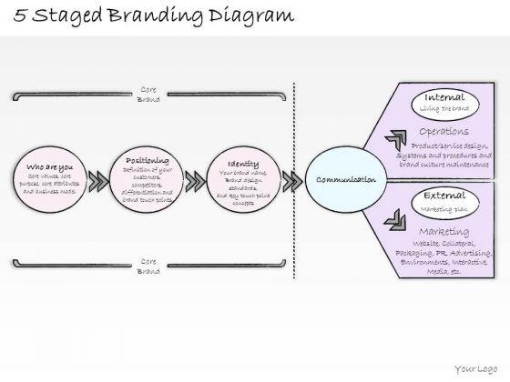 Ppt Slide 5 Staged Branding Diagram Business Diagrams