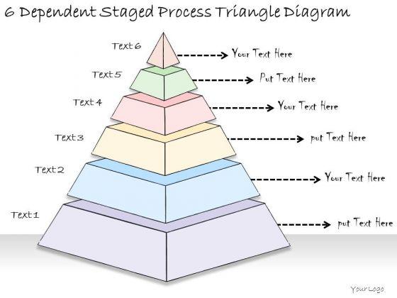 Ppt Slide 6 Dependent Staged Process Triangle Diagram Strategic Planning