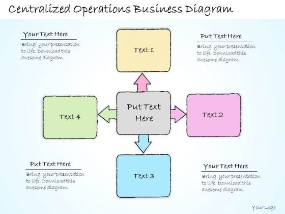 Ppt Slide Centralized Operations Business Diagram Consulting Firms