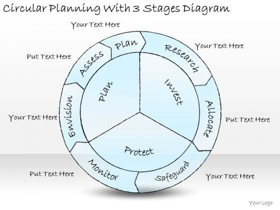 Ppt Slide Circular Planning With 3 Stages Diagram Sales