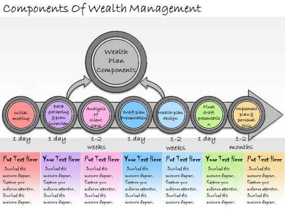 Ppt Slide Components Of Wealth Management Business Plan