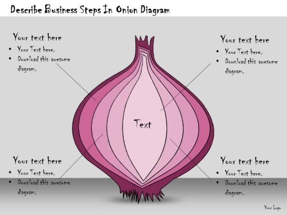 Ppt Slide Describe Business Steps Onion Diagram Plan