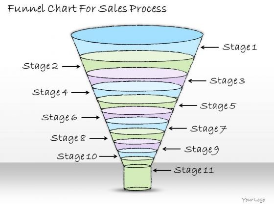 Ppt Slide Funnel Chart For Sales Process Plan