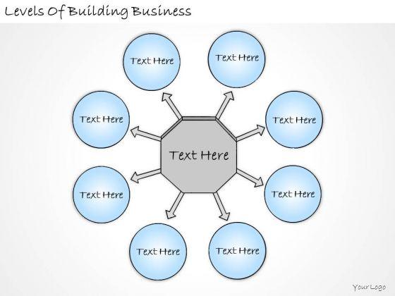Ppt Slide Levels Of Building Business Plan