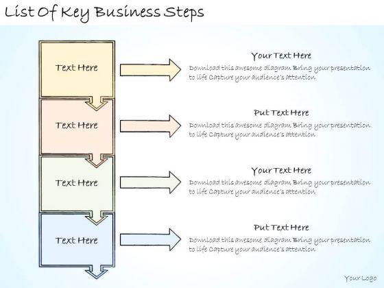 Ppt Slide List Of Key Business Steps Marketing Plan