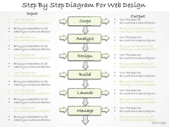 Ppt slide step by diagram for web design business plan powerpoint ppt slide step by diagram for web design business plan powerpoint templates wajeb Choice Image