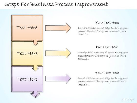 Ppt Slide Steps For Business Process Improvement Sales Plan