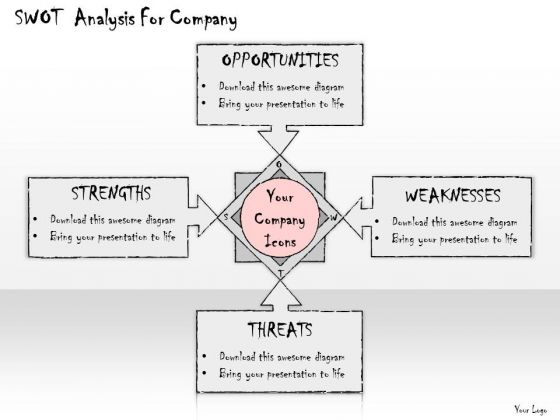 Ppt Slide Swot Analysis For Company Sales Plan