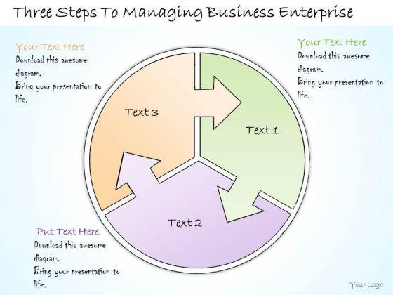 Ppt Slide Three Steps To Managing Business Enterprise Plan
