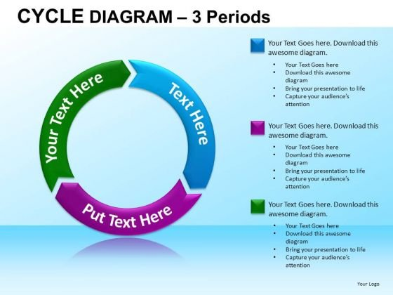 Ppt Slides 3 Business Stages Cycle Diagrams PowerPoint Templates
