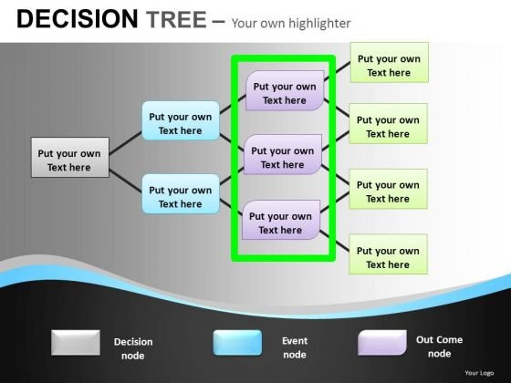 Ppt Slides Decision Tree