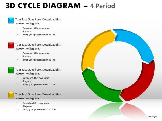 Ppt Templates 4 Factors Cycle Diagrams PowerPoint Slides