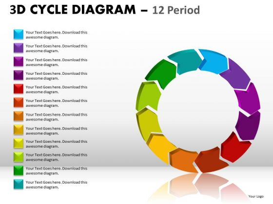 Ppt Templates Cycle Diagram Circle Process Chart PowerPoint Slides