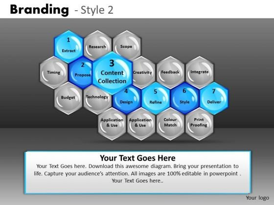 Ppt Templates Stage 3 Branding Process Hexagon PowerPoint Slides