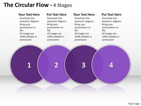 Ppt The Circular Flow PowerPoint Theme 4 State Diagram Templates