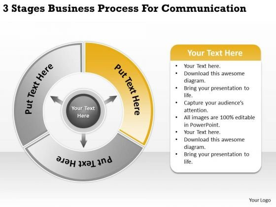 Presentation Process For Communication Business Plan PowerPoint Slides