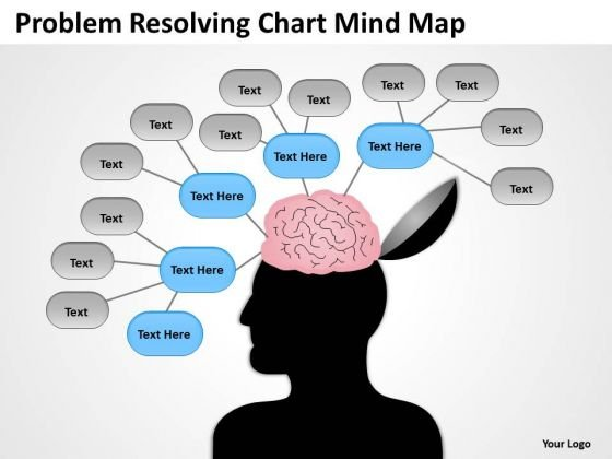Problem Resolving Chart Mind Map Ppt Small Business Plan Software PowerPoint Slides