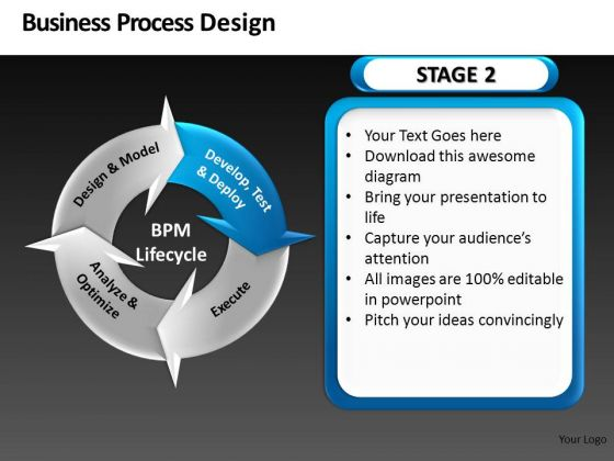 Process Cycle Chart Diagram PowerPoint Templates