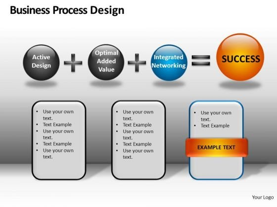 Process Design Implementation Success PowerPoint Templates