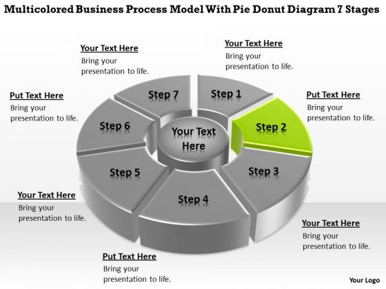 Process Model With Pie Donut Diagram 7 Stages Business Plan PowerPoint Slides