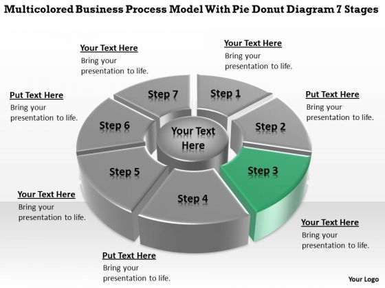 Process Model With Pie Donut Diagram 7 Stages Successful Business Plan PowerPoint Templates
