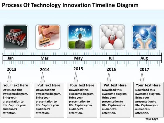 Process Of Technology Innovation Timeline Diagram Business Plan PowerPoint Slides