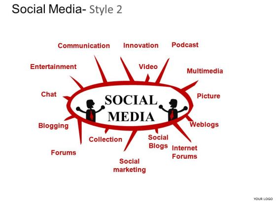 Process Social Media 2 PowerPoint Slides And Ppt Diagram Templates