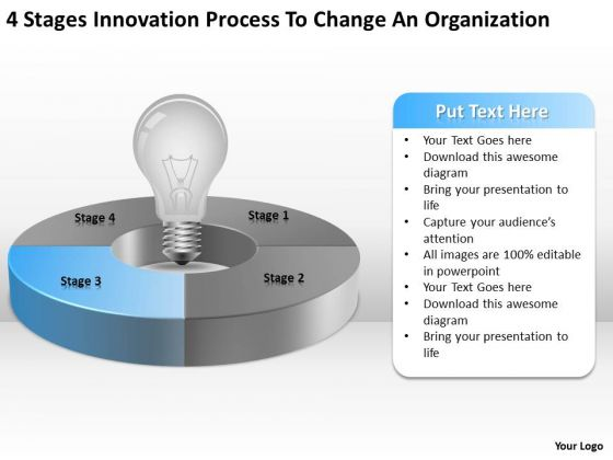 Process To Change Organization Business Plan For PowerPoint Templates