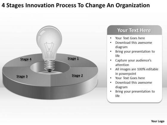 Process To Change Organization Business Plan PowerPoint Slides