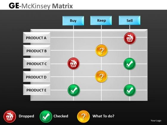 Product Profitability Comparison Matrix Table PowerPoint Templates