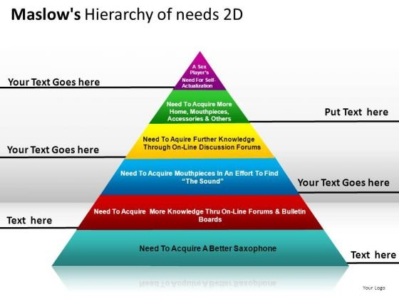 Pyramid Showing Maslows Hierarchy Of Needs 2d PowerPoint Slides And Ppt Diagram Templates