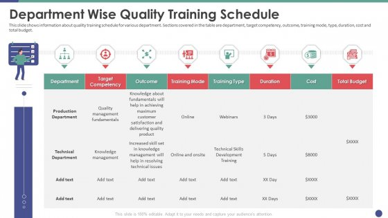 QC Engineering Department Wise Quality Training Schedule Ppt Inspiration Brochure PDF