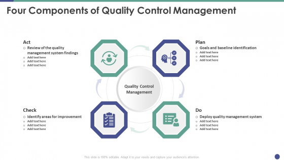 QC Engineering Four Components Of Quality Control Management Ppt Pictures Samples PDF