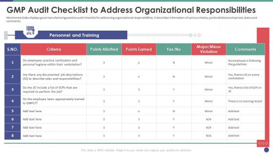 QC Engineering Gmp Audit Checklist To Address Organizational Responsibilities Ppt Ideas Demonstration PDF