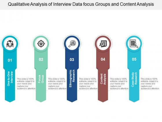 Qualitative Analysis Of Interview Data Focus Groups And Content Analysis Ppt PowerPoint Presentation Ideas Guidelines